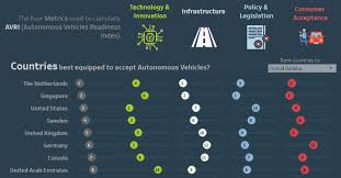 Car Manufacturers Chart Infographic These 14 Companies Control The Entire Auto Industry