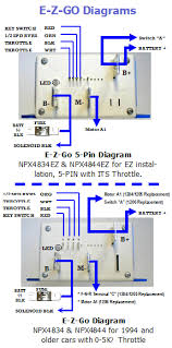 ezgo key switch wiring diagram ezgo image wiring ezgo club car 1996 wiring diagram wiring diagram schematics on ezgo key switch wiring diagram