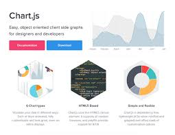 Free Chart Js Chart Js Html5 Charts For Designers Developers