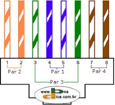 rj45 punch down diagram on rj45 images free download wiring diagrams Cat5 Telephone Wiring Diagram cat 5 cable wiring diagram telephone wire cat5 punch telephone wall jack wiring diagram telephone to cat5 wiring diagram