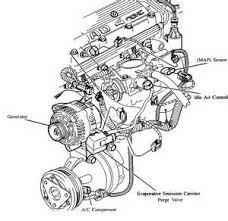 similiar chevy 2 4 twin cam diagram keywords am quad 4 crank sensor on chevy bu 2 4 twin cam engine diagram
