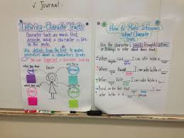Character Inferences Anchor Chart With Sentence Frames