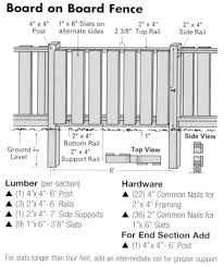 Fence Design Drawings Blueprints Wood Fence Design Drawings sitezco