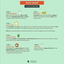 Baby Food Chart 3 Months Hii Meri Beti Abhi 1 Year Or 3 Months Ki He Uski Diet