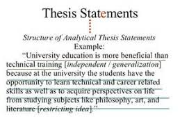 examples of thesis essays persuasive speech about racism  essay writing help  essay helper  racism has abortion thesis statement examples