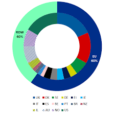 Jrc Ocean Energy Status Report 2016 Edition Eu Science Hub
