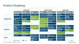 It Template Product Roadmap Ppt Free Technology Excel