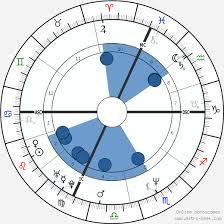 Eros Poli Birth Chart Horoscope Date Of Birth Astro