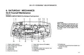 2002 hyundai accent engine belt diagram fuse box compartment wiring 2007 hyundai accent engine diagram wiring for