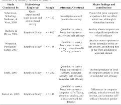 Table 6 From Electronic Medical Records Emr An Empirical