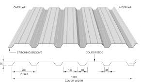 or over cladding onto an existing roof or part of a layered insulated system it is economic and robust can be manufactured into long lengths