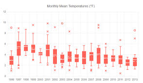 Kendo Pie Chart Data Source Kendo Ui Screenshots