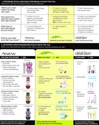 Avon Skin Care Chart How To Choose An Avon Facial Regimen Beauty Makeup And More
