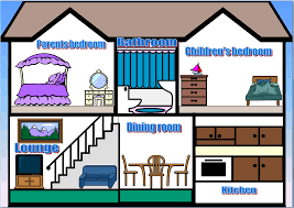 Rooms House Billion Estates 8056