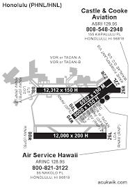 Phnl Charts Pdf Phnl Honolulu International General Airport Information