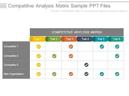 Competitive Analysis Matrix Template Competitive Analysis Matrix Sample Ppt Files Presentation