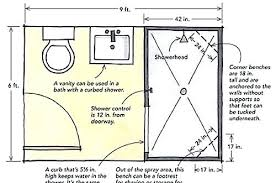 Standard shower dimensions Plans Bumping Up The Width To In Or Provides Roomy Feel Without Losing Sense Of Enclosure Botscamp Standard Shower Stall Size Botscamp