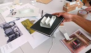 5 ways to prepare for interior design