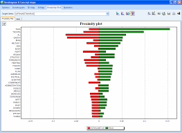 Is All Chart Plotting Software For Mac