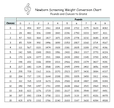 Conversion Chart Grams To Ounces Logical Conversion Chart For Grams To Ounces How Many Troy