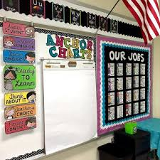I Love Using A Magnetic Curtain Rod To Hang Anchor Charts
