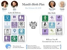 March Of Dimes Birth Plan 9 Birth Plan Templates And Generators This Is Game Changing