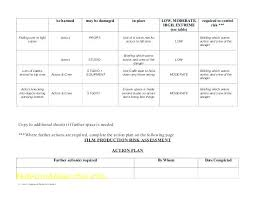 Food Safety Inspection Checklist Template Production Print Sample ...