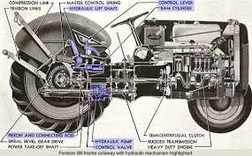 cv joint diagram tractor wiring diagram for you • truck engine parts diagram s diagram auto cv joint axle replacement cv joint diagram