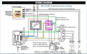 everbilt sprinkler pump wiring diagram wiring diagram for orbit sprinkler system wiring diagram common everbilt sprinkler pump wiring diagram wiring diagram for orbit sprinkler system wiring diagrams collection