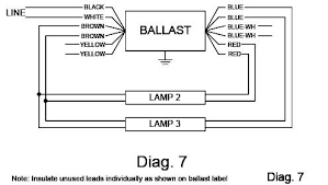 philips advance ballast wiring diagram diagram advance ballast wiring diagram