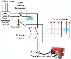 wiring a generator circuit connection diagram \u2022 3 Phase Generator Wiring Diagram at Generator Inlet Box Wiring Diagram