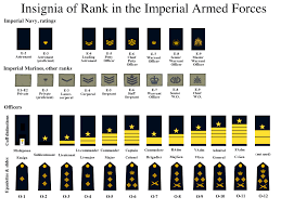 Navy Rank Insignia Chart Insignia Of Rank In The Imperial Armed Services Flat Black
