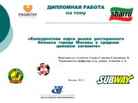 Презентации на тему на тему налоги на ru ДИПЛОМНАЯ РАБОТА на тему