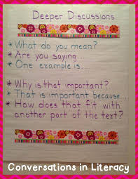 Accountable Talk Anchor Chart Creating Accountable Talk Conversations In Literacy