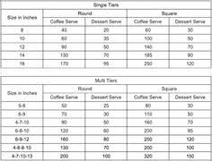 128 Best Cake Serving Charts And Guides Images Cake