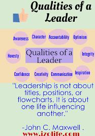 characteristics of a leader essay  essay example characteristics of a good leader essay