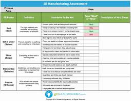 Agile Project Management Excel Template And Download Free 5s