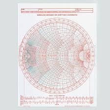 Smith Chart Hd Mmmmm Normalized Impedance And Admittance Coordinates