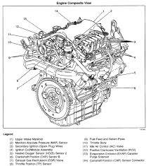 2002 pontiac grand prix 3 8 engine diagram library of wiring 2007 2002 pontiac grand prix 3 8 engine diagram library of wiring 2007 pontiac grand prix transmission