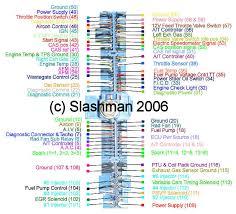 2002 yamaha r6 wiring diagram 2002 image wiring r6 wiring diagram wiring diagrams and schematics on 2002 yamaha r6 wiring diagram