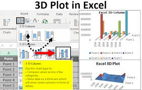 3d Plot In Excel How To Plot 3d Graphs In Excel