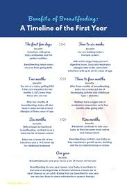 baby development milestones photography top result formula feeding chart by age luxury the benefits of tfeeding a timeline for the
