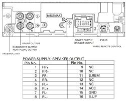 pioneer deh x6910bt wiring diagram with pioneer deh x6900bt wiring pioneer deh-x6900bt wiring diagram pioneer deh x6910bt wiring diagram with pioneer deh x6900bt wiring diagram pioneer deh x1910ub wiring