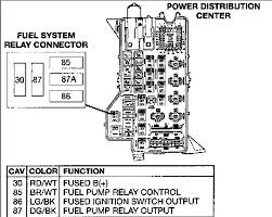 1994 dodge ram 1500 fuel pump wiring diagram wiring diagram 98 dodge ram 2500 the fuel pump had 12v while cranking 1994 dodge ram 1500 fuel pump wiring diagram vehiclepad