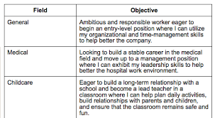 Hotel Manager Resume Objective Sample Examples Pertaining To     Interesting Entry Level Management Samples