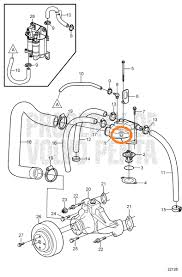 i have a boat a volvo penta gif engine the temperature look here at the picture and the circle part should be the 2 wire one