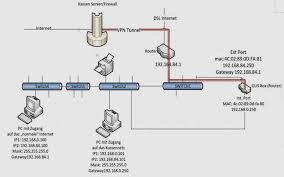 dishwasher motor wiring diagram wiring diagrams dishwasher motor wiring diagram hobart dishwasher c44a wiring diagram book of hobart turbo tunnel bosch dishwasher