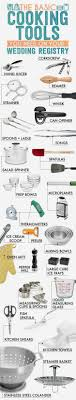 kitchen utensils names. Kitchen All Utensils Names Inspirational Home Decorating Fancy Under Design Tips