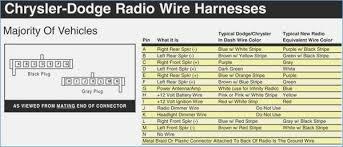 2005 dodge durango radio wire diagram somurich com 2003 dodge durango infinity stereo wiring diagram at 2003 Dodge Durango With Infinity Radio Wiring Diagram