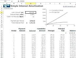 Interest And Amortization Calculator Excel Schedule Formula Amortization Interest Only Principal An